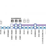 台湾桃園国際空港からMRT(地下鉄)で台北市内へいく2通りの行き方